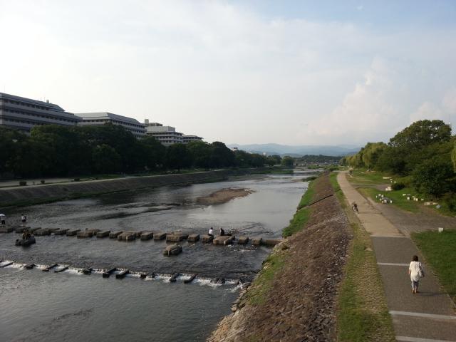 今日は京へ